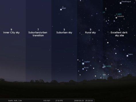 Bortle Light Pollution Scale