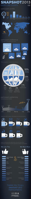 SnapShot_Infographic